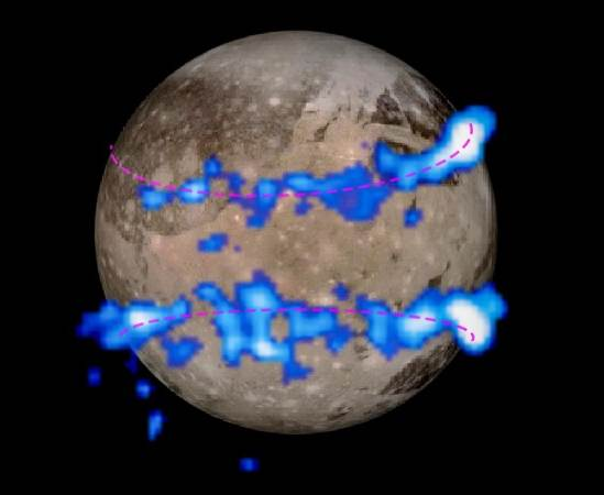 Two auroral belts on Ganymede