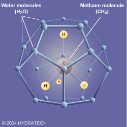 Methane clathrate mlecular structure
