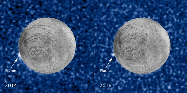 Water plumes on Europa, 2014, 2016